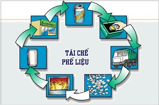 Lợi ích từ việc tái chế phế liệu với cuộc sống
